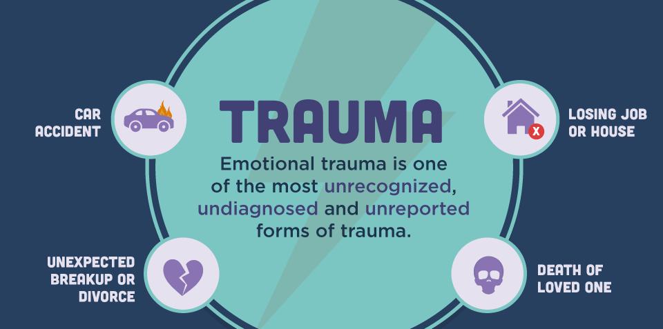Causes-of-Emotional-Trauma