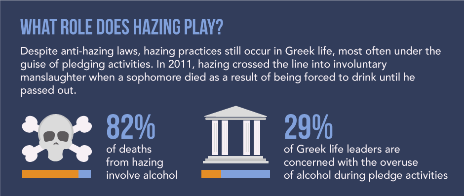 What-Role-Does-Hazing-Play
