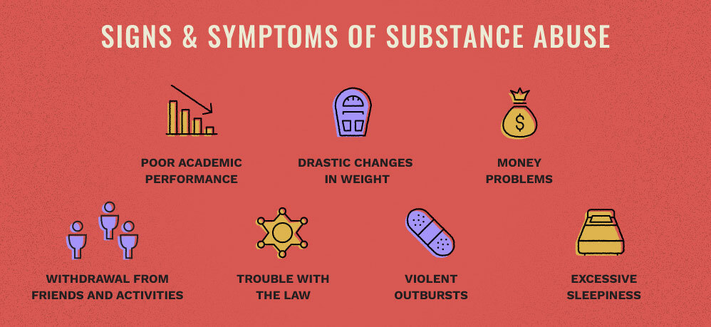 signs-and-symptoms-of-substance-abuse-in-college-students